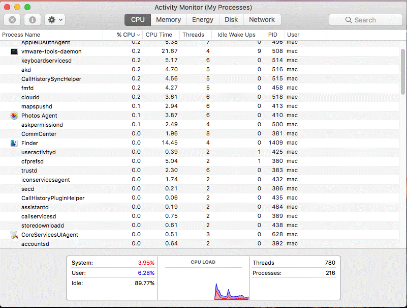 process on mac