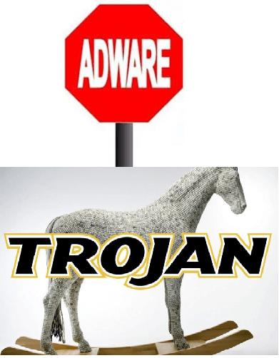 Type of Mac Malware