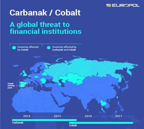 carbank