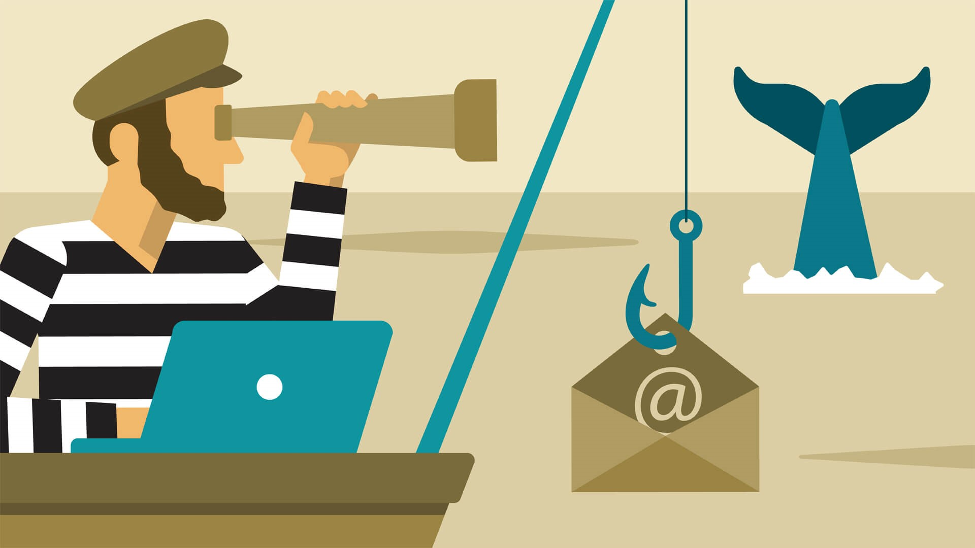 Whaling Phishing Attacks