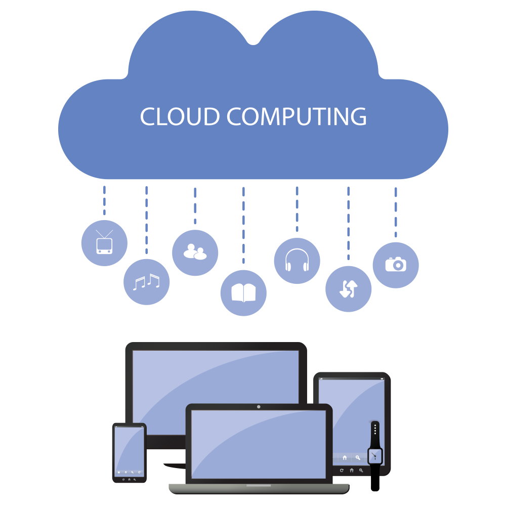 cloud computing and its role in The cloud's role in the new digital economy  55 percent of respondents in the us said they would like to use cloud computing in the future when interacting with government  new from fcw.