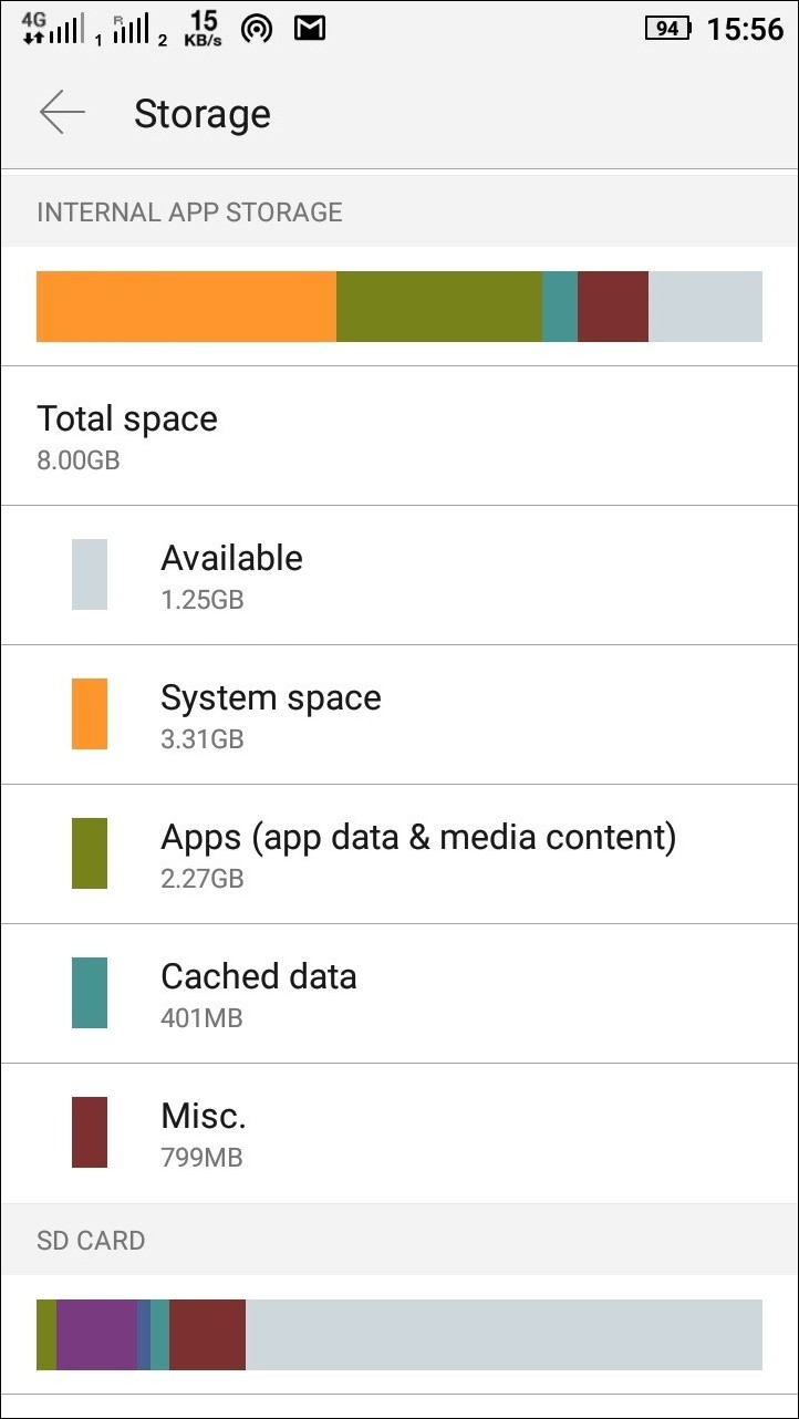 Memory allocation in Android